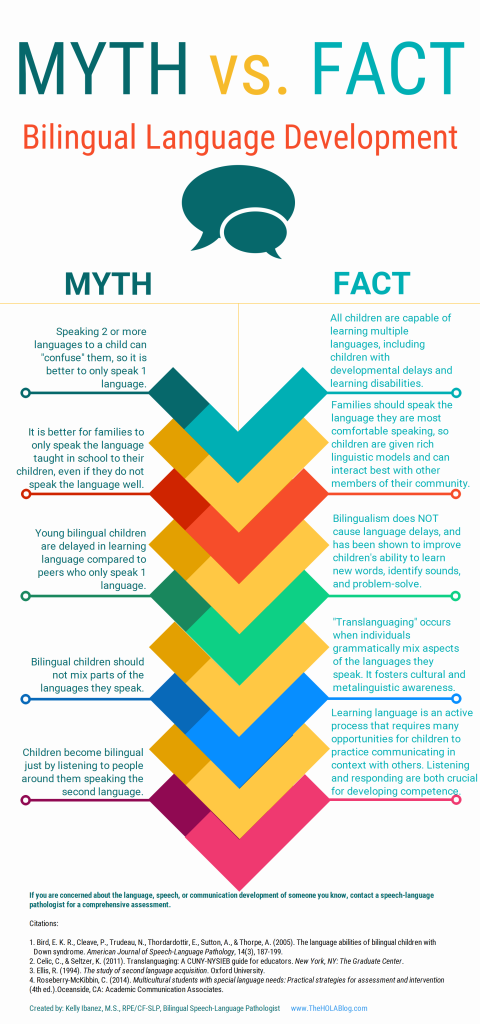 bilingual-myths-english